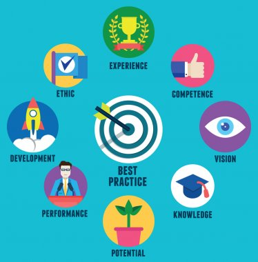 Vector concept of best practice and business componentry. Qualities for best practice
