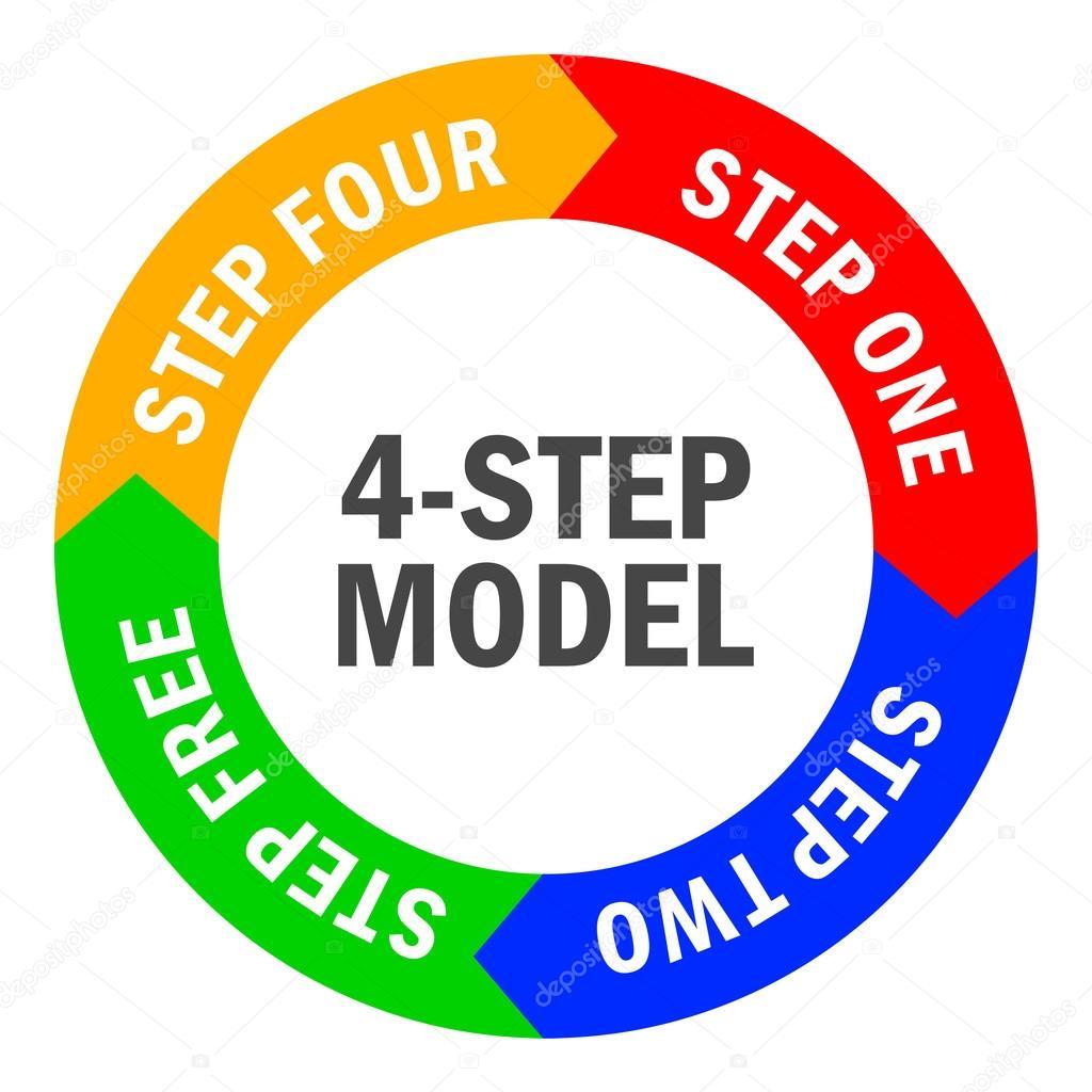 Vector cycle diagram stock vector arcady 22014283 vector cycle diagram stock vector ccuart Choice Image
