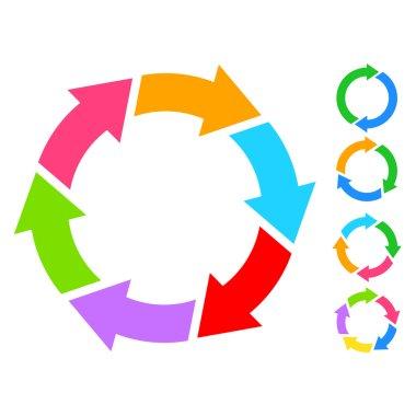 Cycle circle diagram