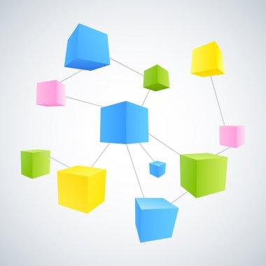 Networking Block