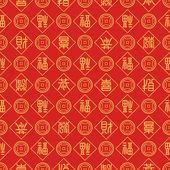 varrat nélküli Kínai kalligráfia gong xi fa cai háttér