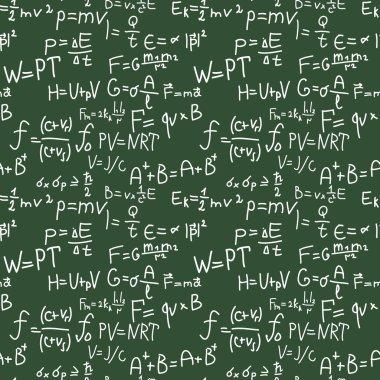 Formulas pattern