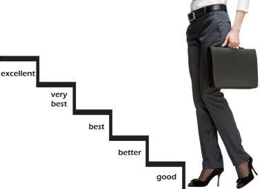 Scale of success