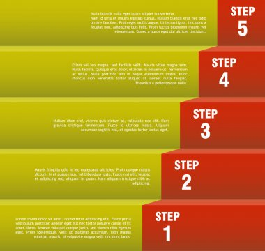 Step by step concept