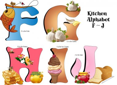 Kitchen Alphabet F thru J