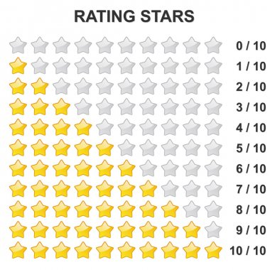 Rating Stars - 0 to 10