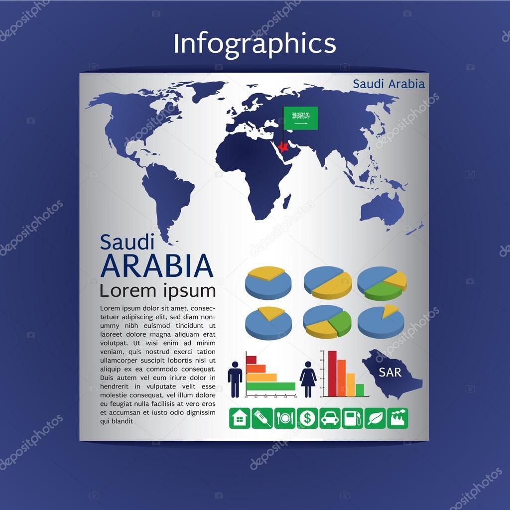 Infographic map of Saudi Arabia