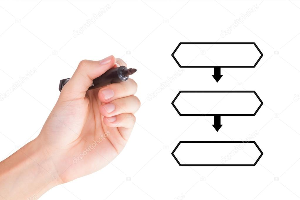 Hand Drawing Hierarchical Flow Chart with Marker