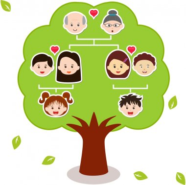 Family Tree, A diagram on a genealogical tree