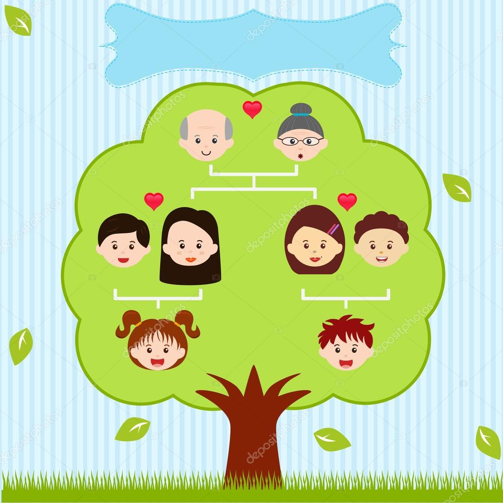 Dibujos Animados Arbol Genealogico árbol Genealógico Un Diagrama