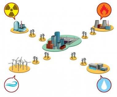 Different types of power generation, including nuclear, fossil fuel