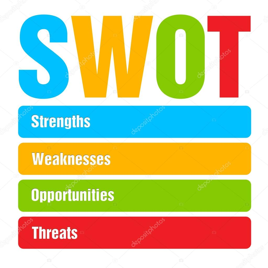 a business analysis of the strengths and weaknesses of a consulting firm Strengths, weaknesses and threats (swot) analysis of chinese consulting firms traditional mindset of doing business a firm's primary asset is its people.