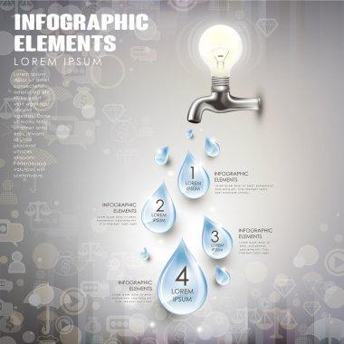 idea bulb faucet and drops infographics