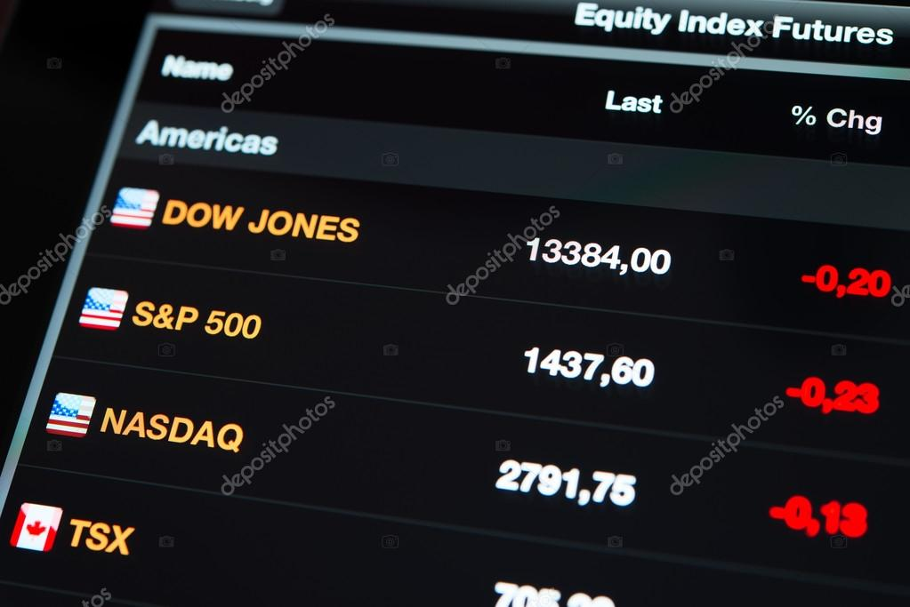 Equity indexes futures on an Ipad New screen