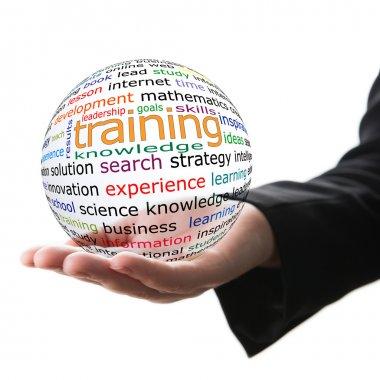 Concept of training