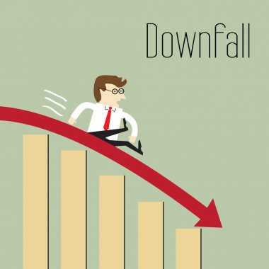 Downfall, Chart going through the floor, Business decline