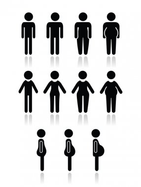 Man and women body type icons - slim, fat, obese, thin,