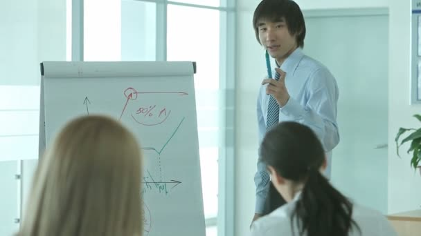 Holding a seminar