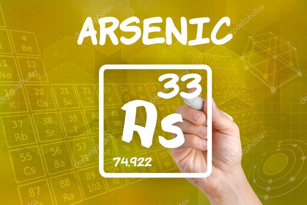Symbol For The Chemical Element Arsenic Stock Photo Zerbor 30595683