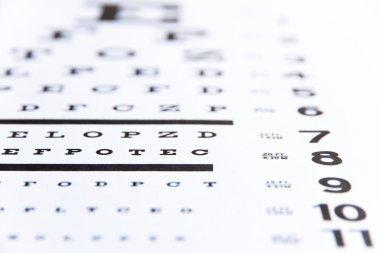 Close up image of eye chart
