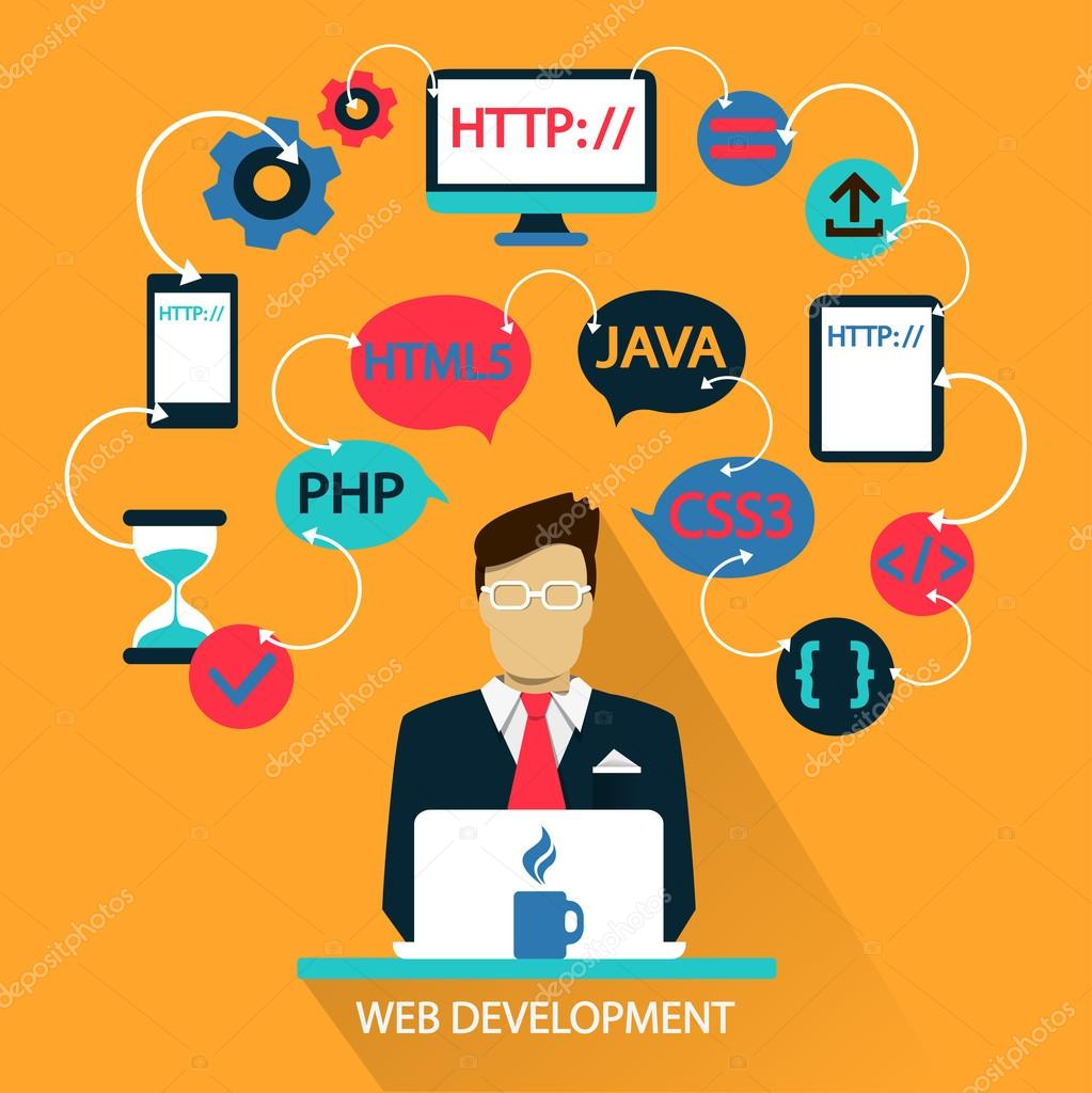 OVSolution | Web Programming