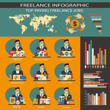 Flat design. Freelance infographic.