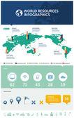 světové zdroje infografika s ikony grafy a prvky návrhu