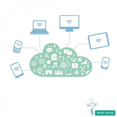 Smart devices connected wireless to cloud service - new technology illustration - smart device concept