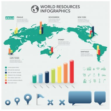 World resources infographics with icons charts and design elements