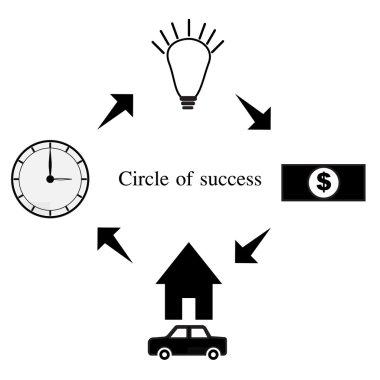 Ideas Graph