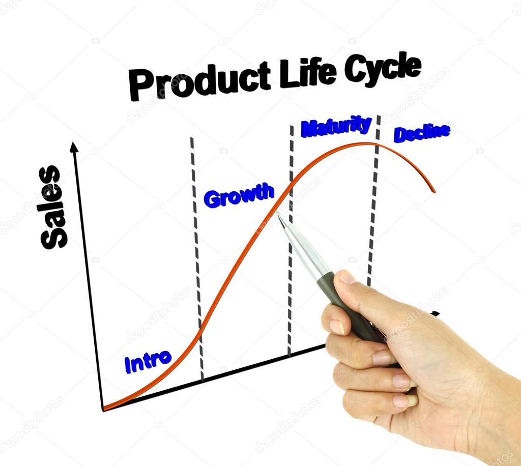 A pen pointer 3d product life cycle chart marketing concept a pen pointer 3d product life cycle chart marketing concept fotografia de stock ccuart Choice Image