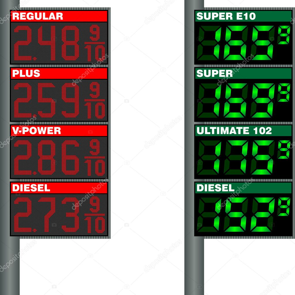 Table with the price of gasoline at gas stations in the U.S. and