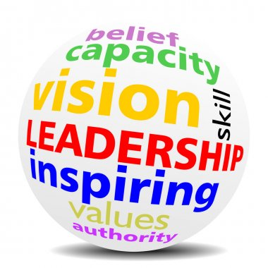 LEADERSHIP - wordcloud - SPHERE
