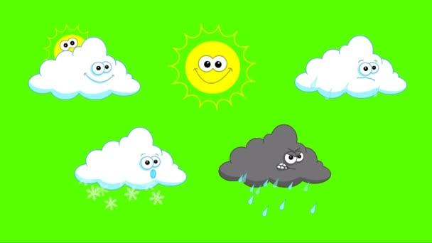 Wetter eingestellt, grüner Bildschirm