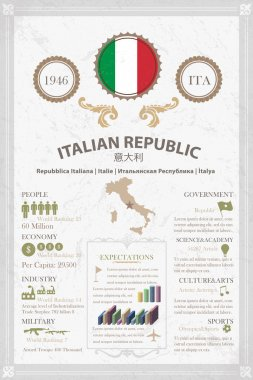 Nation Concept Infographics Vector Template