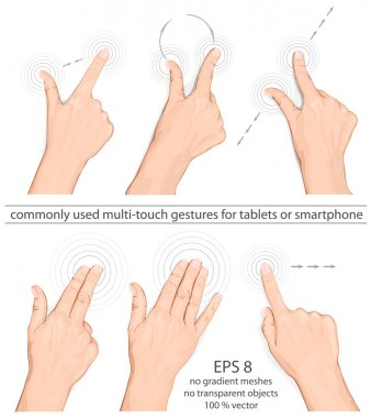 Multitouch gestures for tablets