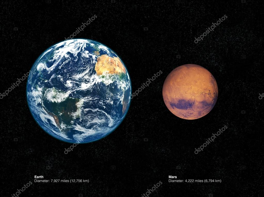 mars compared to earth - HD1300×1062