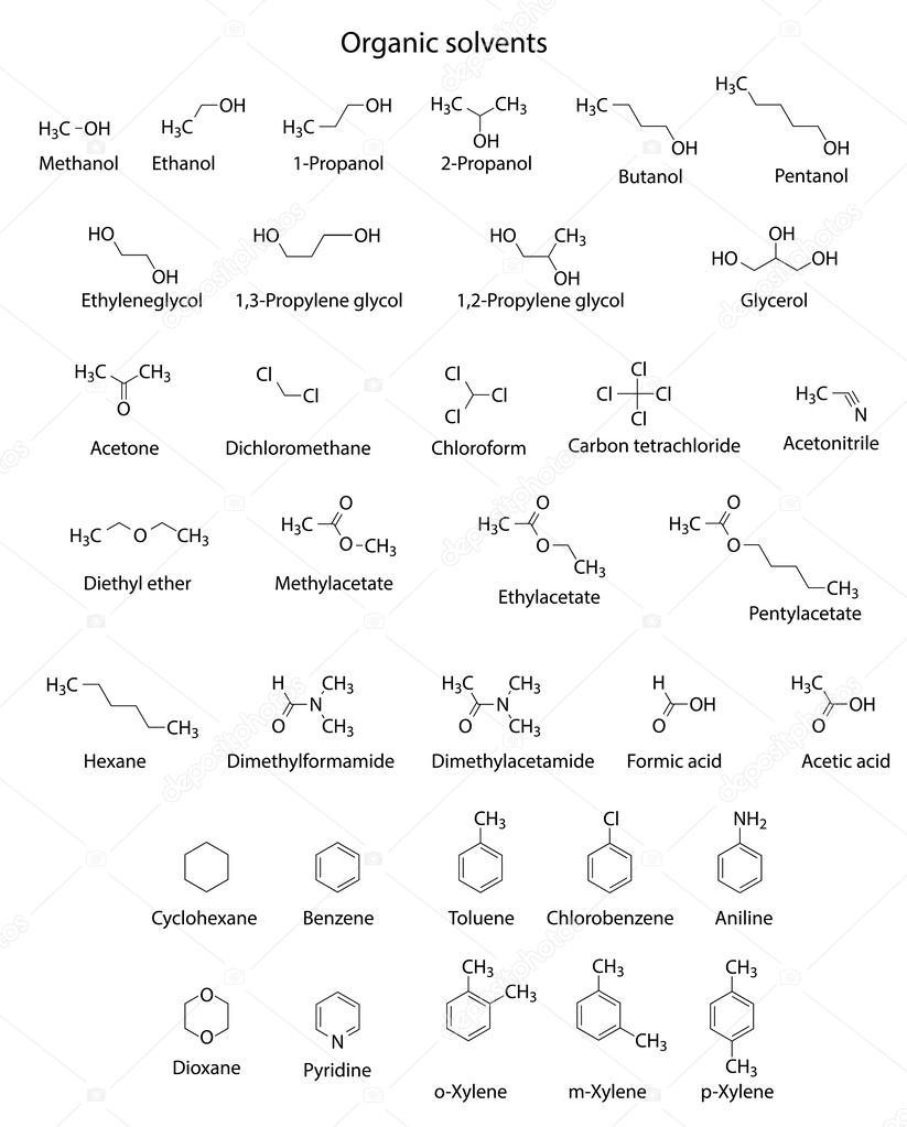 strukturelle chemische Formeln der wichtigsten organischen ...