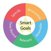 Photo Smart Goals circular concept with colors and star