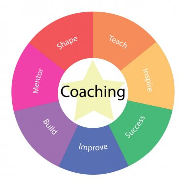 Coaching circular concept with colors and star