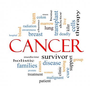 Cancer Word Cloud Concept