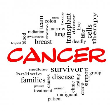 Cancer Word Cloud Concept in Red Caps