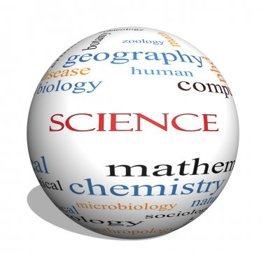 Science 3D Sphere Word Cloud Concept