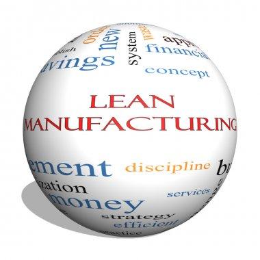 Lean Manufacturing 3D sphere Word Cloud Concept