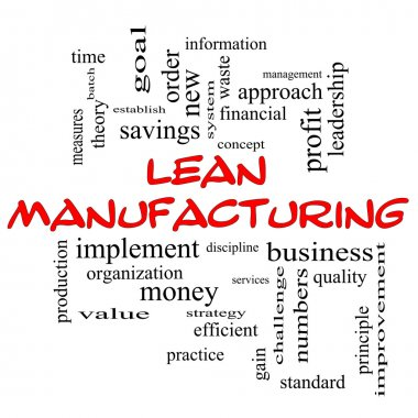 Lean Manufacturing Word Cloud Concept in red caps