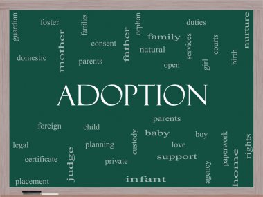 Adoption Word Cloud Concept on a Blackboard