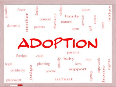 Adoption Word Cloud Concept on a Whiteboard