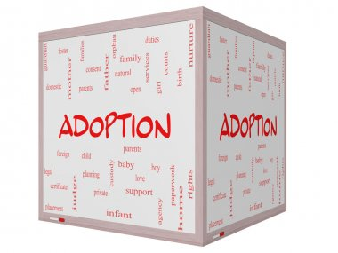Adoption Word Cloud Concept on a 3D cube Whiteboard