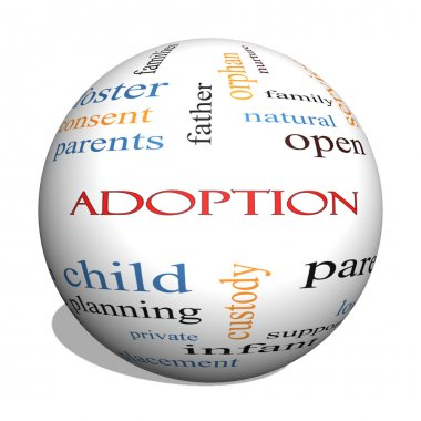 Adoption 3D sphere Word Cloud Concept