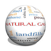 Photo Natural Gas 3D sphere Word Cloud Concept